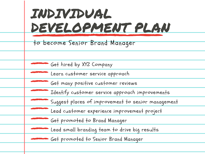 An example of a full Individual Development Plan