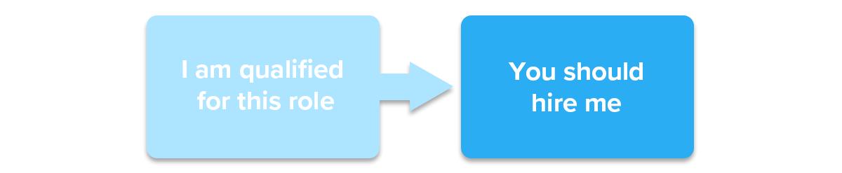 CL Guide Diagram 1